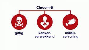chroom 6 gevaarlijk
